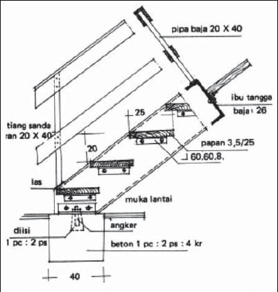 tangga minimalis sederhana